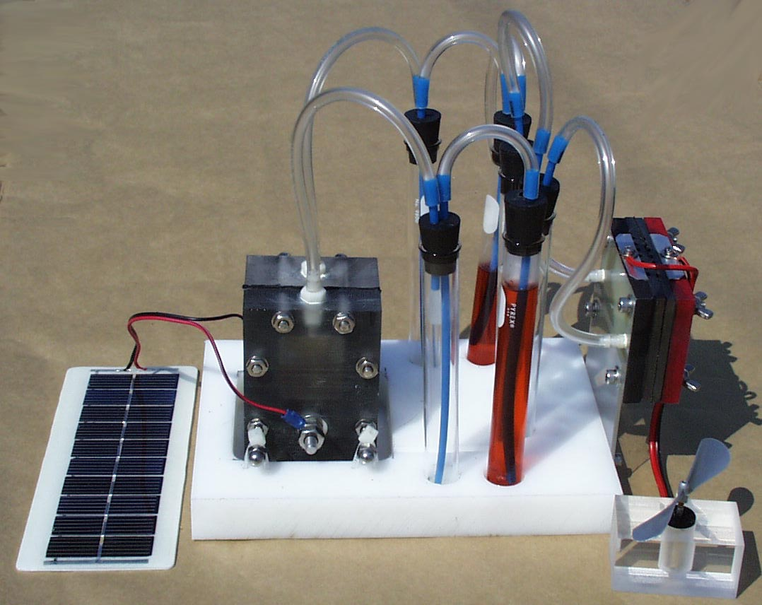 See the layout diagram of the Basic Fuel Cell Learning Kit.